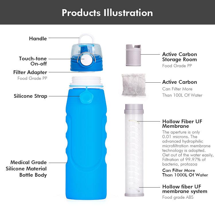portable water filter bottle. Portable Water Filter Bottle